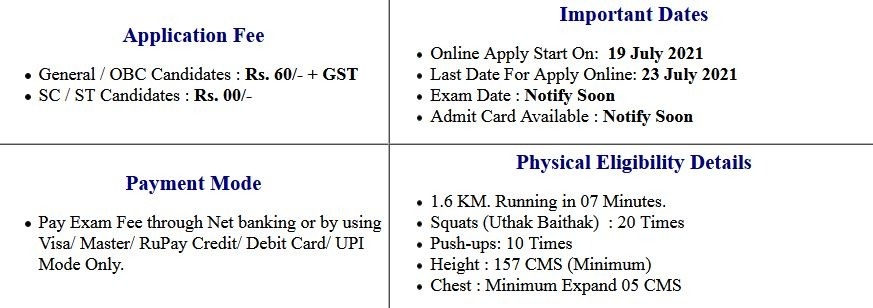 Indian Navy MR 10th Passed October 2021 Batch Application Form 2021