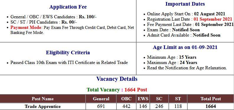 RRC, NCR- Railway  Apprentice Application Form 2021