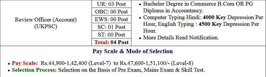 UKPSC – Uttarakhand RO/ ARO Exam Admit Card 2021