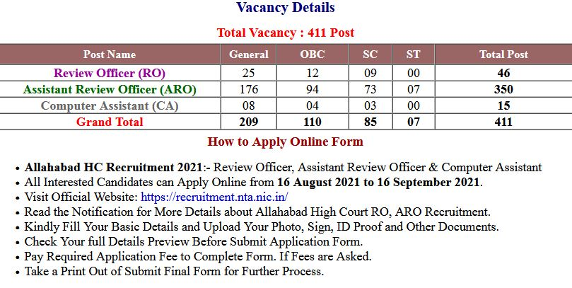 Allahabad High Court RO/ ARO and Computer Assistant Application Correction 2021