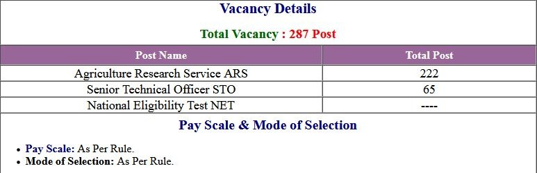 ASRB NET, STO and ARS Exam Admit Card 2021