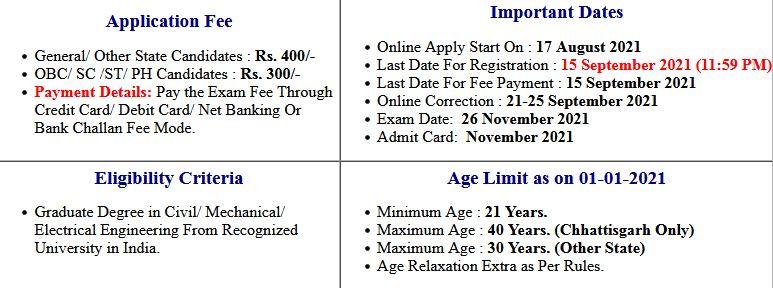CGPSC Chhattisgarh State Engineering Services Application Form 2021