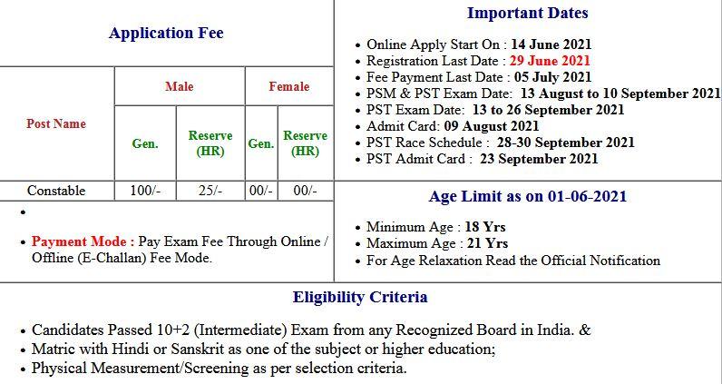HSSC Haryana Police Commando PST Exam Admit Card 2021