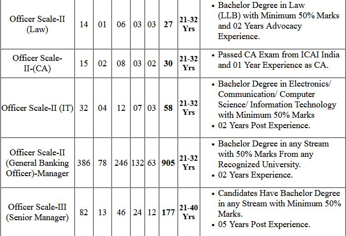 IBPS RRB X Office Assistant Pre Exam Result with Score Card 2021