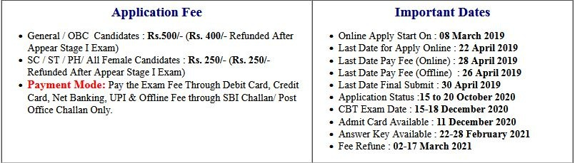 RRB Railway Mineral & Isolated Post Fee Refund 2021