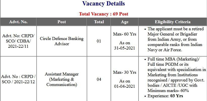 SBI SCO Specialist Cadre Officer Application Form 2021