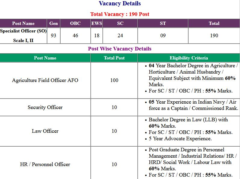 Bank Of Maharashtra Specialist Officer Scale I and II Application Form 2021