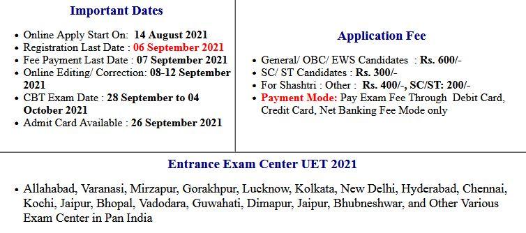 BHU UET Entrance Exam Admit Card 2021