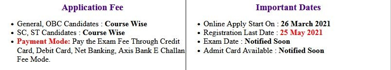 CSJMU Kanpur University Exam Result 2021