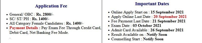 IIT JEE Advanced Exam Admit Card 2021