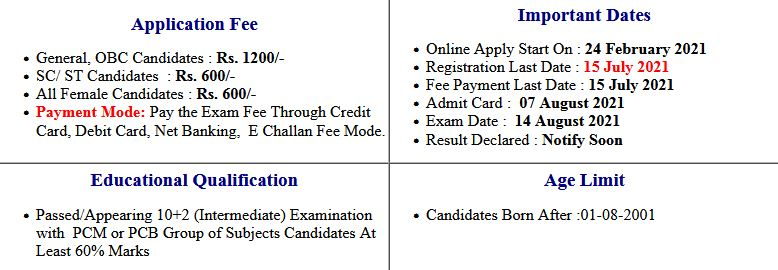 NEST 5 Years Integrated M.Sc Course Entrance Exam Result 2021