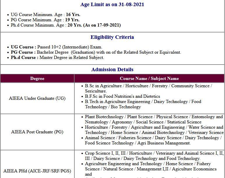 NTA ICAR AIEEA UG Exam Admit Card 2021
