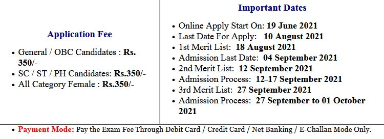 OFSS BSEB Intermediate (11th) Admission 3rd Selection List 2021