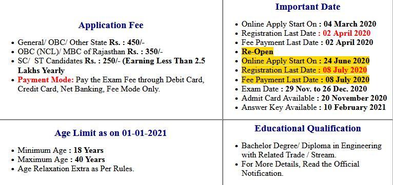 RSMSSB Rajasthan Junior Engineer Civil Exam Admit Card 2021