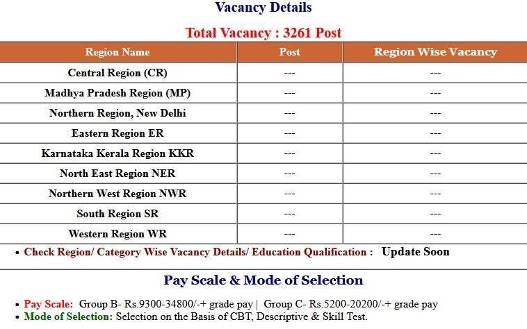 SSC Various Selection Post Phase IX Application Form 2021