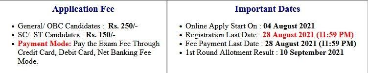 Uttar Pradesh ITI Round 1st Allotment Result 2021