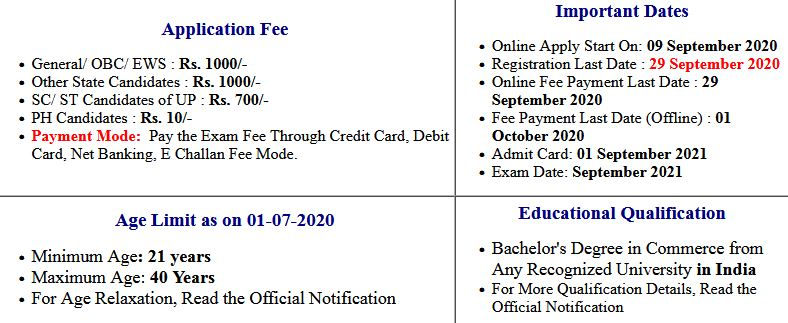 UPPCL Assistant Accountant Exam Admit Card 2021