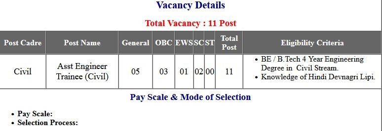Answer Key UPPCL AE Assistant Engineer 2021