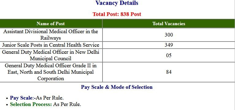 UPSC (CMS) Combined Medical Service Time-Table 2021