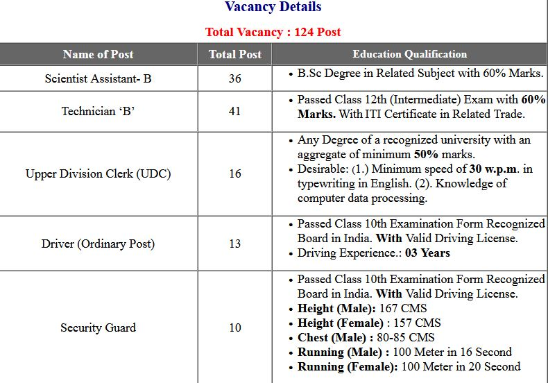 DAE Dept. of Atomic Energy Group B, C Various Post Application Form 2021
