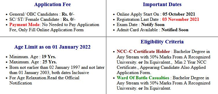 Indian Army NCC Special Entry Scheme 51th Application Form 2021