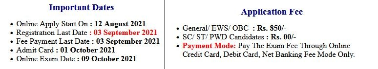 Union Bank SO Specialist Officer Exam Admit Card 2021